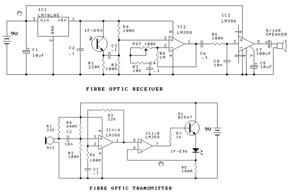 fiber optic transmitter circuit enthusiast wiring diagrams u2022 rh rasalibre co